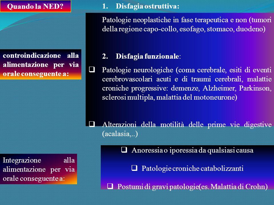 1.Disfagia ostruttiva: Patologie neoplastiche in fase terapeutica e non (tumori della regione capo-collo, esofago, stomaco, duodeno) 2.Disfagia funzio