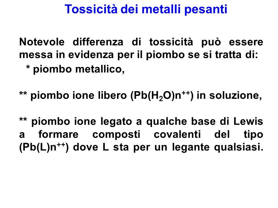 Tossicità dei metalli pesanti Notevole differenza di tossicità può essere messa in evidenza per il piombo se si tratta di: * piombo metallico, ** piom