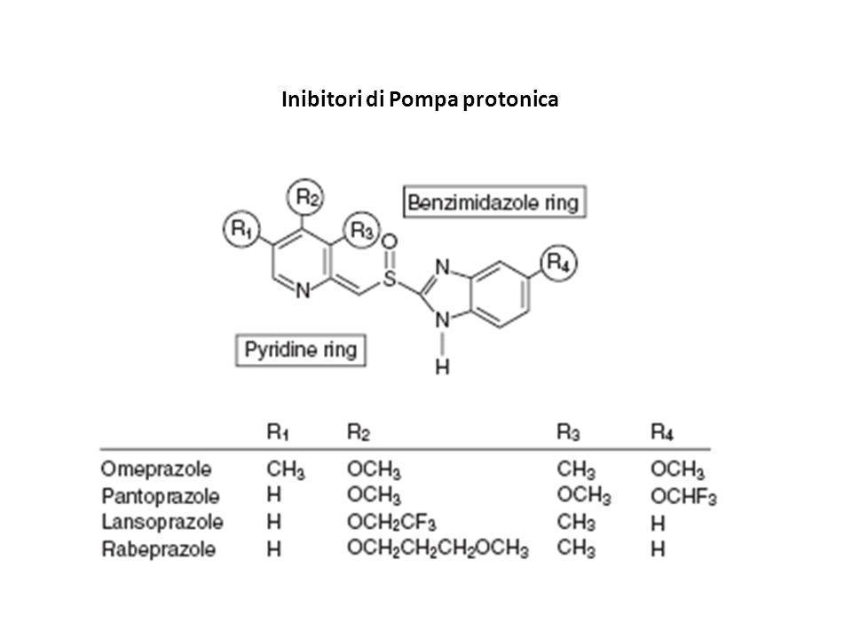 Inibitori di Pompa protonica