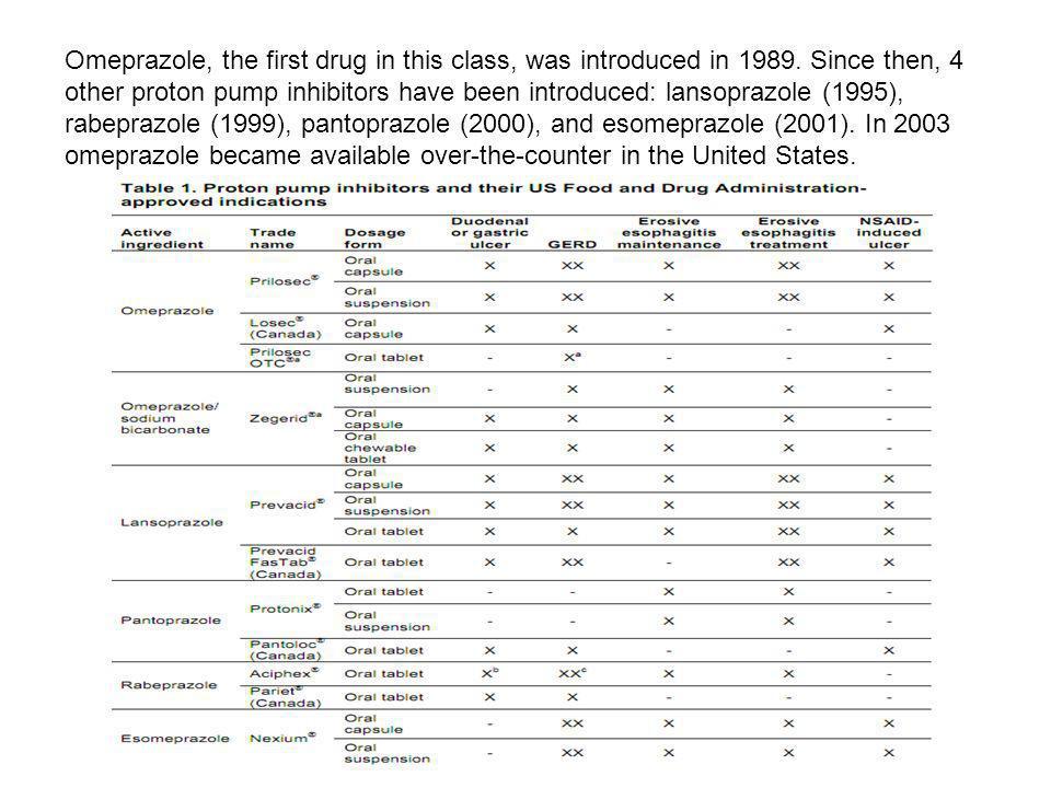 Anti-istaminici antiulcera Lancet 2009; 374: 119–25 I farmaci antistaminici antiulcera sono diretti nei confronti dei recettori H 2.