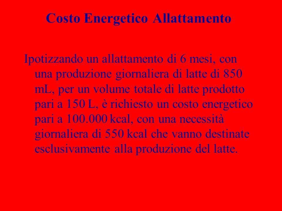 Costo Energetico Allattamento Ipotizzando un allattamento di 6 mesi, con una produzione giornaliera di latte di 850 mL, per un volume totale di latte