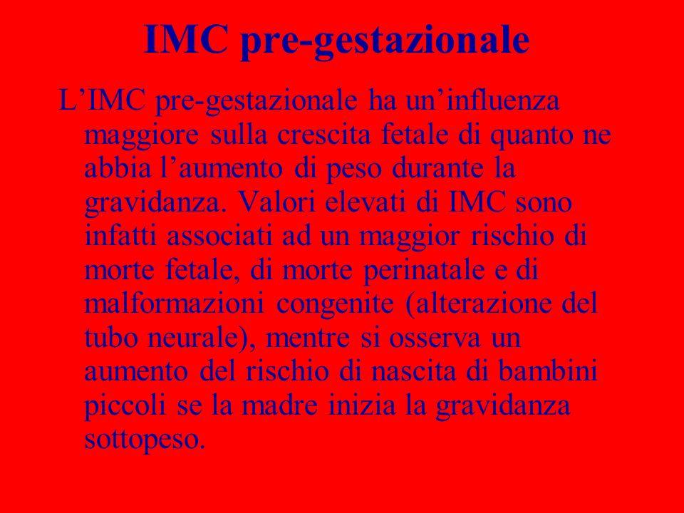 IMC pre-gestazionale LIMC pre-gestazionale ha uninfluenza maggiore sulla crescita fetale di quanto ne abbia laumento di peso durante la gravidanza. Va