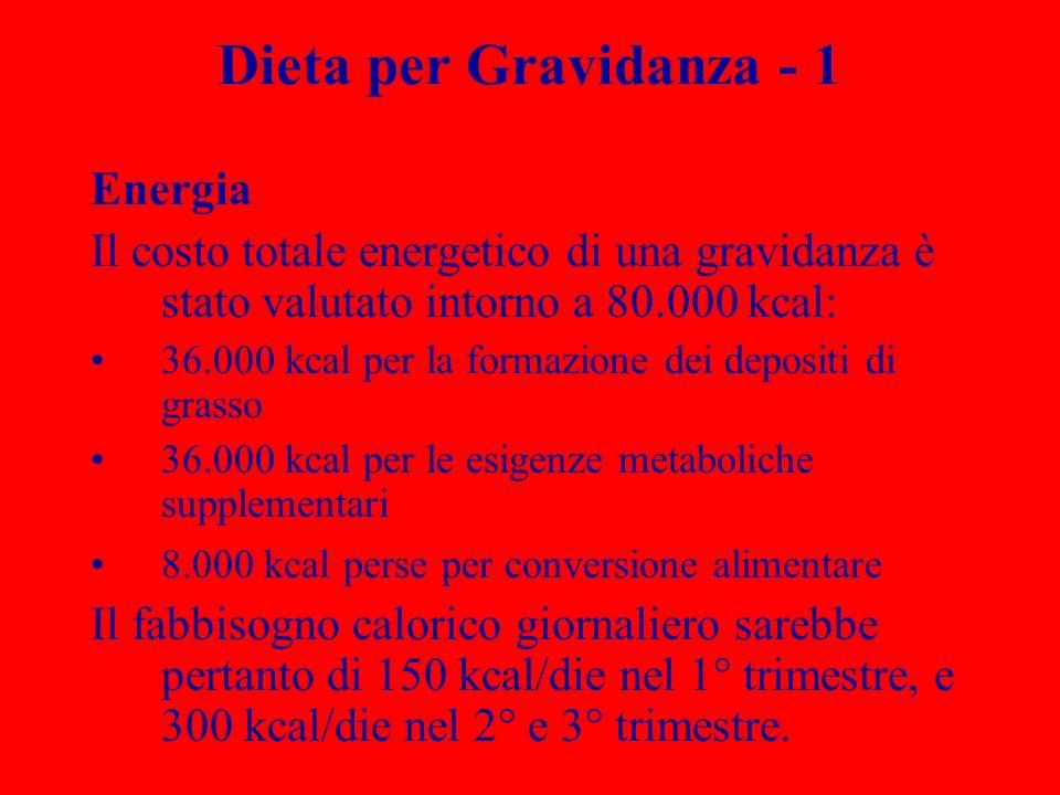 Dieta per Gravidanza - 1 Energia Il costo totale energetico di una gravidanza è stato valutato intorno a 80.000 kcal: 36.000 kcal per la formazione de
