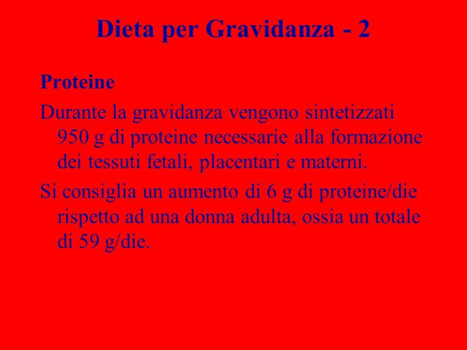 Dieta per Gravidanza - 2 Proteine Durante la gravidanza vengono sintetizzati 950 g di proteine necessarie alla formazione dei tessuti fetali, placenta