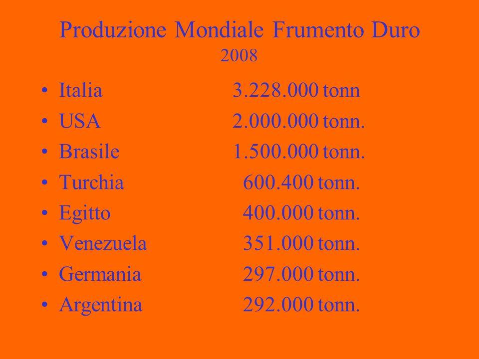 Produzione Mondiale Frumento Duro 2008 Italia3.228.000 tonn USA2.000.000 tonn.