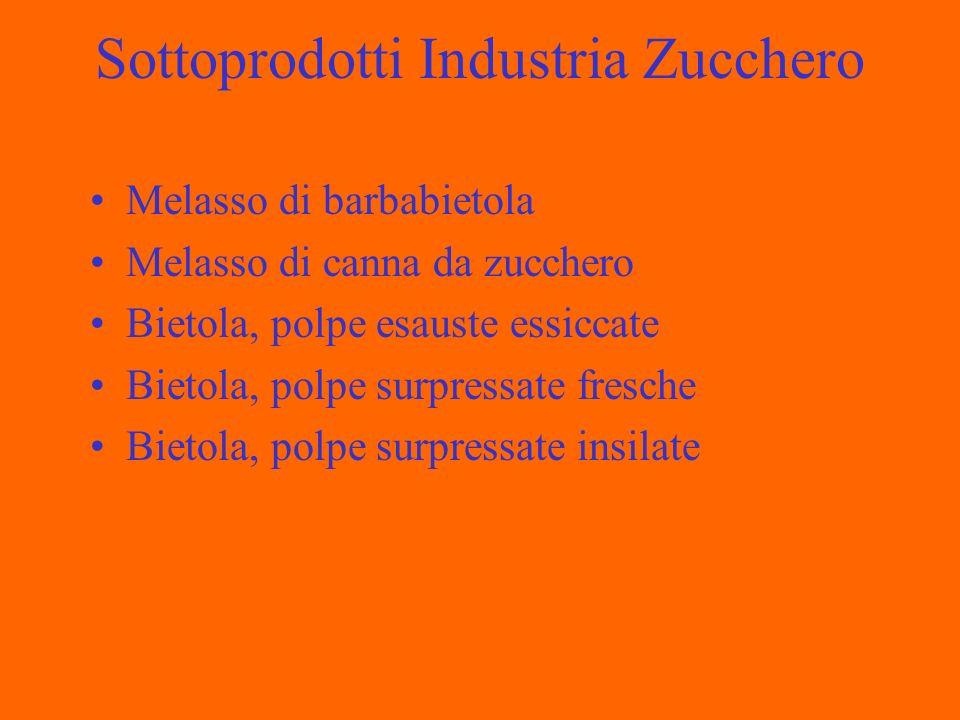 Sottoprodotti Industria Zucchero Melasso di barbabietola Melasso di canna da zucchero Bietola, polpe esauste essiccate Bietola, polpe surpressate fresche Bietola, polpe surpressate insilate