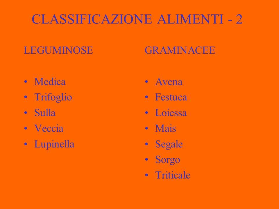 Consumo Medio Pasta Pro-capite Anno Italia28,2 kg Venezuela12,7 kg Tunisia11,7 kg Svizzera 9,6 kg USA 9,0 kg Grecia 8,8 kg Cile 8,2 kg Francia 7,3 kg