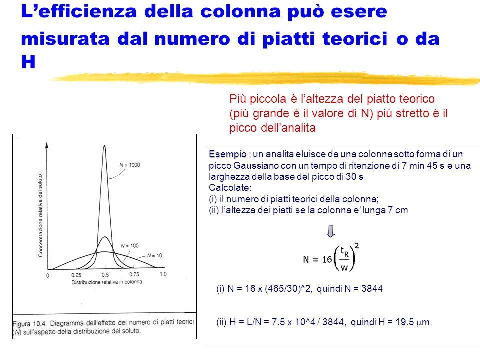 Lefficienza della colonna può esere misurata dal numero di piatti teorici o da H Più piccola è laltezza del piatto teorico (più grande è il valore di