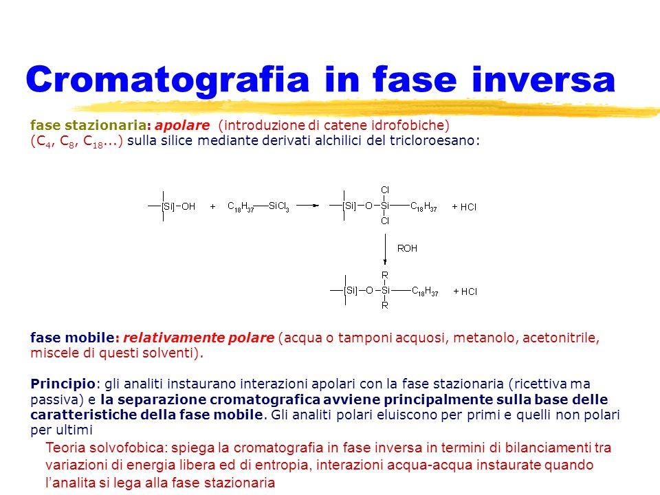 Cromatografia in fase inversa fase stazionaria: apolare (introduzione di catene idrofobiche) (C 4, C 8, C 18...) sulla silice mediante derivati alchil