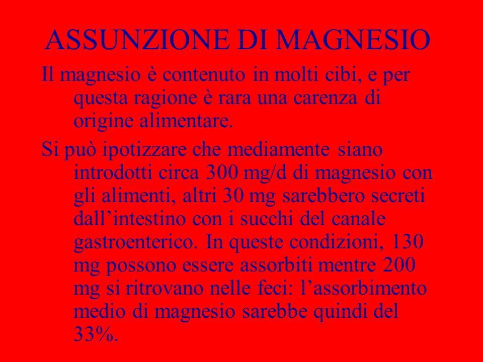 Assunzione di Magnesio raccomandata (mg/d) EtàMaschiFemmine 0-5 mesi30 6-12 mesi75 1-3 anni80 4-8 anni130 9-13 anni240 14-18 anni410360 19-30 anni400310 31-70 anni420320 Gravidanza360