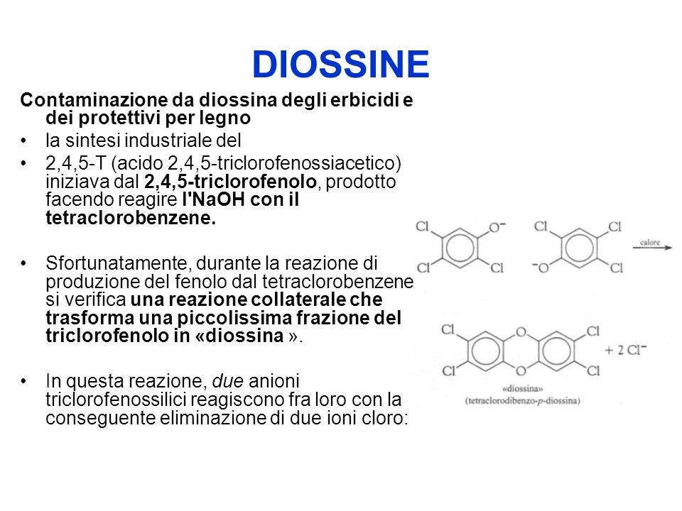 DIOSSINE Contaminazione da diossina degli erbicidi e dei protettivi per legno la sintesi industriale del 2,4,5-T (acido 2,4,5-triclorofenossiacetico) iniziava dal 2,4,5-triclorofenolo, prodotto facendo reagire l NaOH con il tetraclorobenzene.
