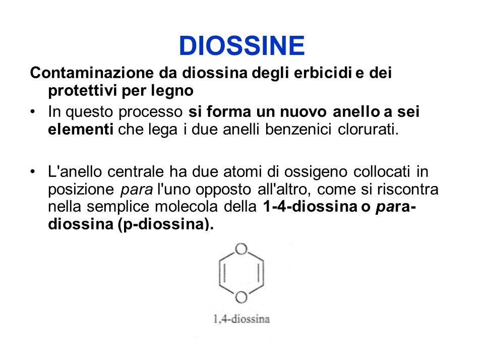 DIOSSINE Contaminazione da diossina degli erbicidi e dei protettivi per legno In questo processo si forma un nuovo anello a sei elementi che lega i due anelli benzenici clorurati.