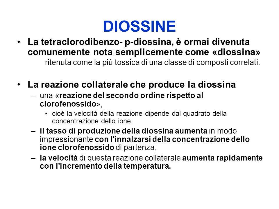 DIOSSINE La tetraclorodibenzo- p-diossina, è ormai divenuta comunemente nota semplicemente come «diossina» ritenuta come la più tossica di una classe