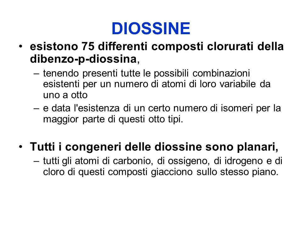 DIOSSINE esistono 75 differenti composti clorurati della dibenzo-p-diossina, –tenendo presenti tutte le possibili combinazioni esistenti per un numero di atomi di loro variabile da uno a otto –e data l esistenza di un certo numero di isomeri per la maggior parte di questi otto tipi.