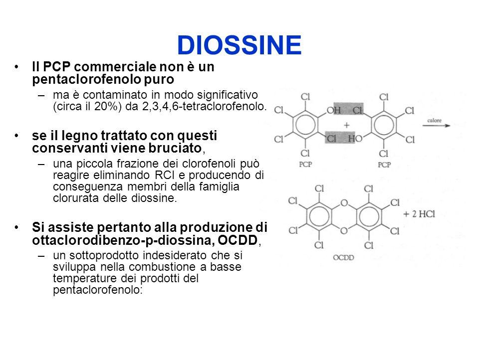 DIOSSINE Il PCP commerciale non è un pentaclorofenolo puro –ma è contaminato in modo significativo (circa il 20%) da 2,3,4,6-tetraclorofenolo. se il l