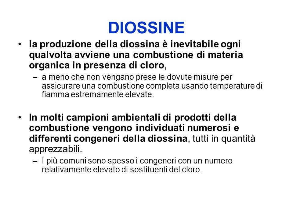 DIOSSINE la produzione della diossina è inevitabile ogni qualvolta avviene una combustione di materia organica in presenza di cloro, –a meno che non v