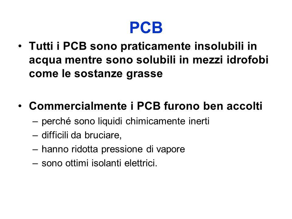 PCB Tutti i PCB sono praticamente insolubili in acqua mentre sono solubili in mezzi idrofobi come le sostanze grasse Commercialmente i PCB furono ben