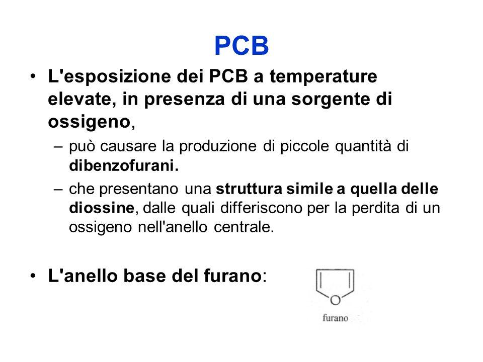PCB L esposizione dei PCB a temperature elevate, in presenza di una sorgente di ossigeno, –può causare la produzione di piccole quantità di dibenzofurani.