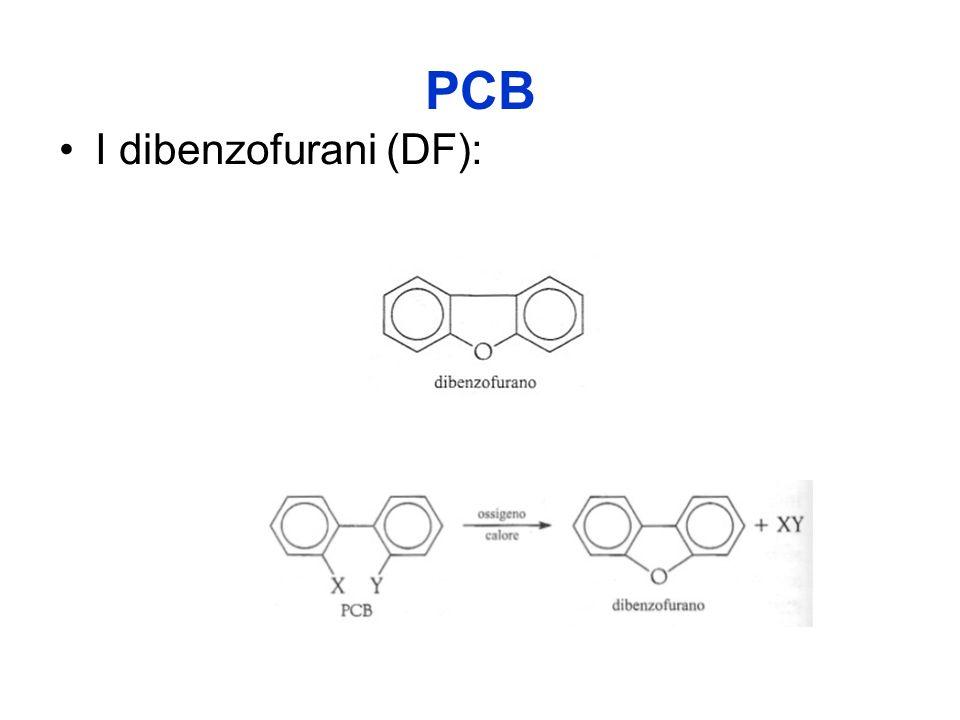 PCB I dibenzofurani (DF):