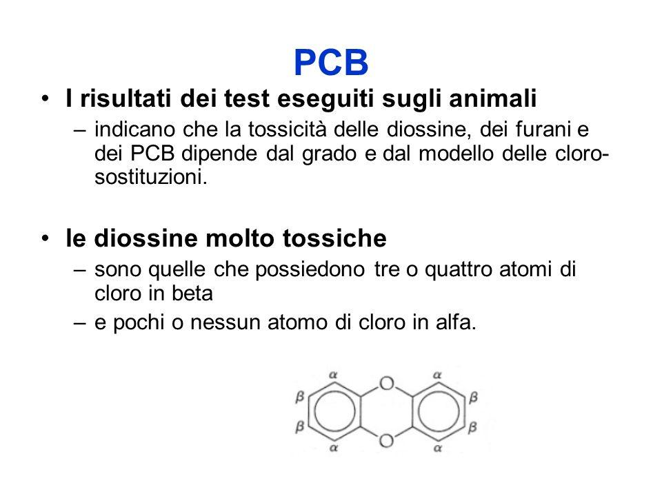 PCB I risultati dei test eseguiti sugli animali –indicano che la tossicità delle diossine, dei furani e dei PCB dipende dal grado e dal modello delle cloro- sostituzioni.