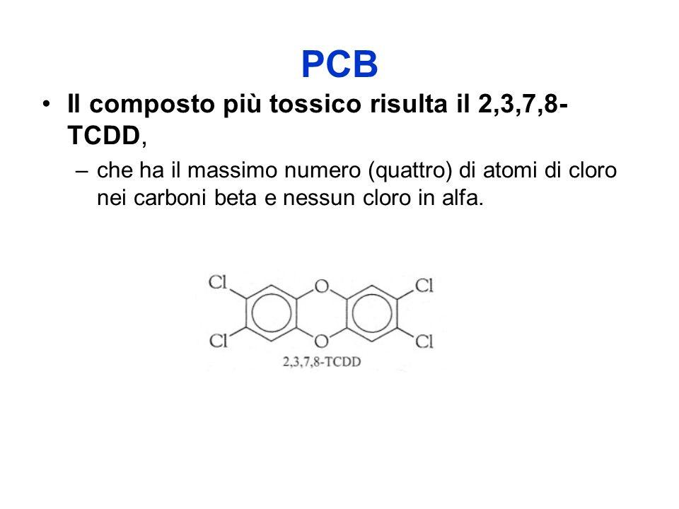 PCB Il composto più tossico risulta il 2,3,7,8- TCDD, –che ha il massimo numero (quattro) di atomi di cloro nei carboni beta e nessun cloro in alfa.