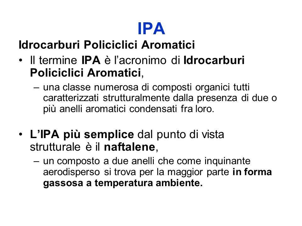 IPA Idrocarburi Policiclici Aromatici Il termine IPA è lacronimo di Idrocarburi Policiclici Aromatici, –una classe numerosa di composti organici tutti caratterizzati strutturalmente dalla presenza di due o più anelli aromatici condensati fra loro.