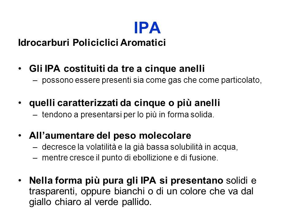 IPA Idrocarburi Policiclici Aromatici Gli IPA costituiti da tre a cinque anelli –possono essere presenti sia come gas che come particolato, quelli caratterizzati da cinque o più anelli –tendono a presentarsi per lo più in forma solida.
