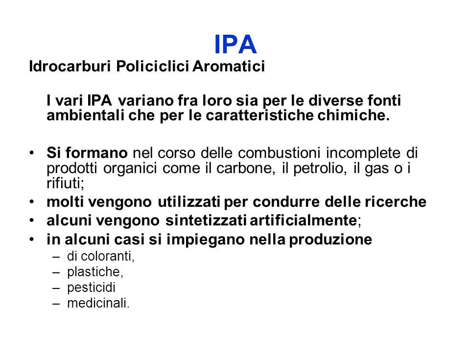 IPA Idrocarburi Policiclici Aromatici I vari IPA variano fra loro sia per le diverse fonti ambientali che per le caratteristiche chimiche. Si formano