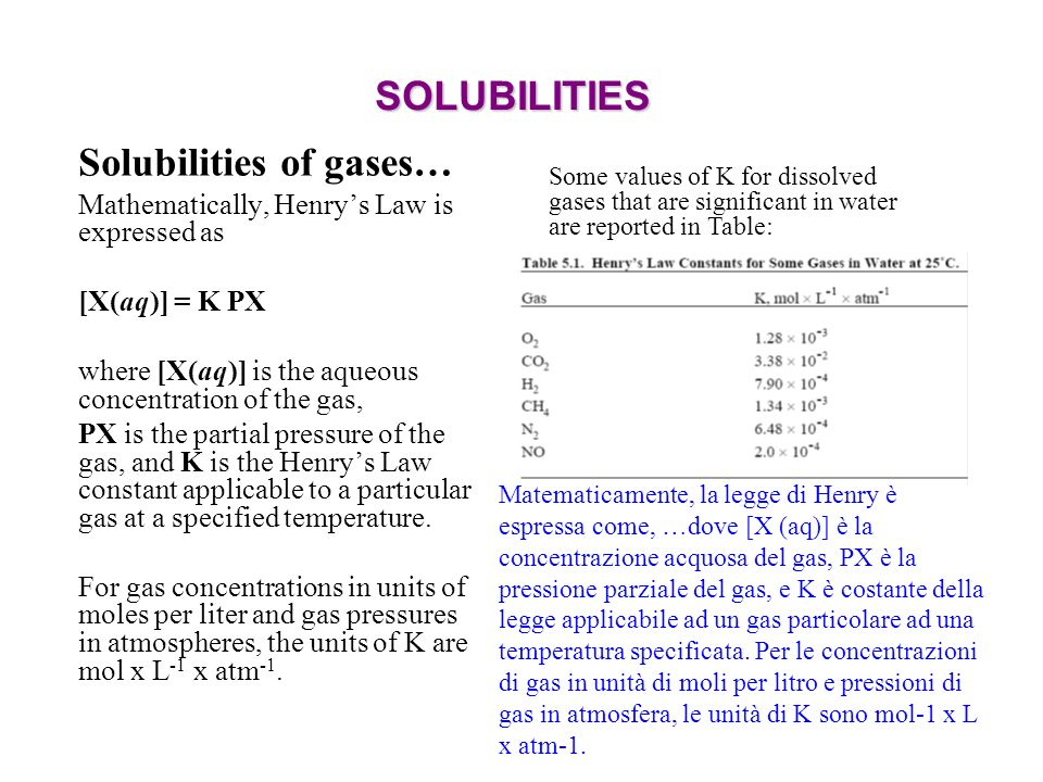 SOLUBILITIES Solubilities of gases… Mathematically, Henrys Law is expressed as [X(aq)] = K PX where [X(aq)] is the aqueous concentration of the gas, PX is the partial pressure of the gas, and K is the Henrys Law constant applicable to a particular gas at a specified temperature.