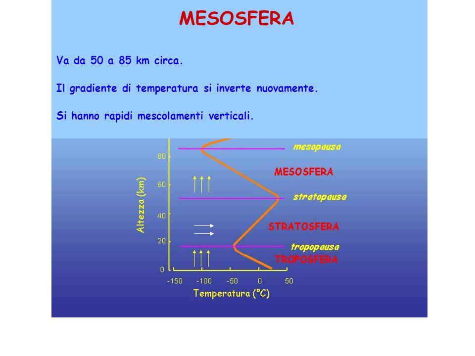 ATMOSFERA MESOSFERA Va da 50 a 85 km circa. Il gradiente di temperatura si inverte nuovamente. Si hanno rapidi mescolamenti verticali.
