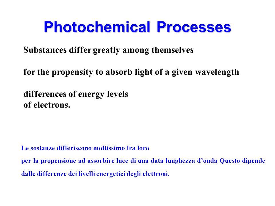 Le sostanze differiscono moltissimo fra loro per la propensione ad assorbire luce di una data lunghezza donda Questo dipende dalle differenze dei live
