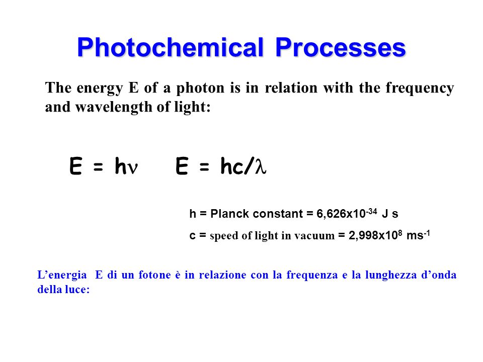 The energy E of a photon is in relation with the frequency and wavelength of light: E = h E = hc/ h = Planck constant = 6,626x10 -34 J s c = speed of light in vacuum = 2,998x10 8 ms -1 Lenergia E di un fotone è in relazione con la frequenza e la lunghezza donda della luce: Photochemical Processes