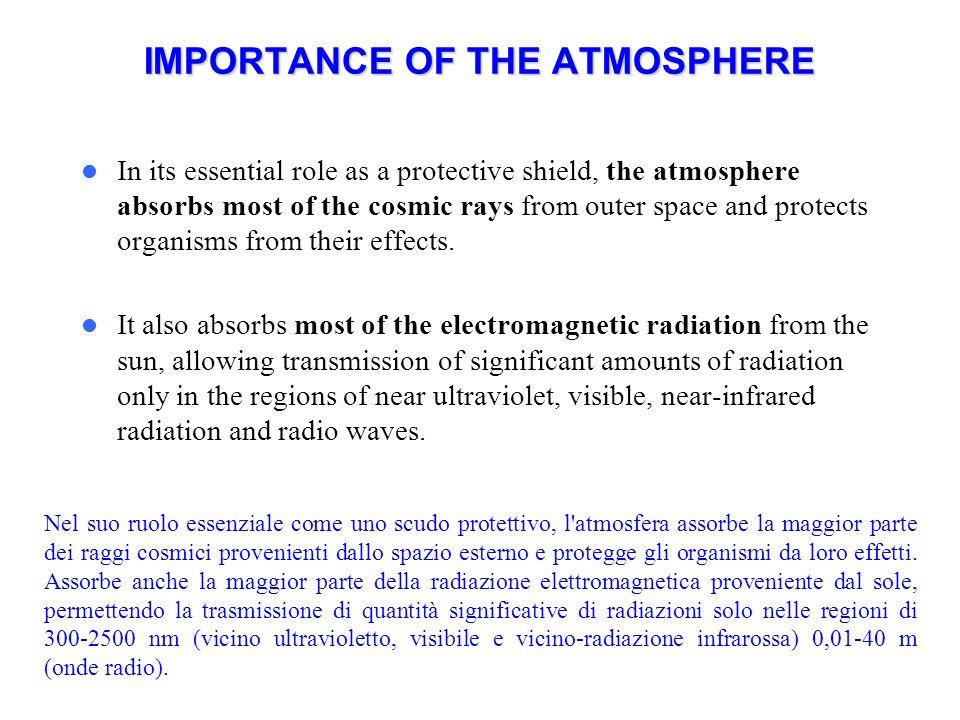 ATMOSFERA STRATOSFERA Arriva a 50 km circa Si verifica un aumento di temperatura che stabilizza il movimento delle particelle di aria verso lalto e quindi il mescolamento verticale.