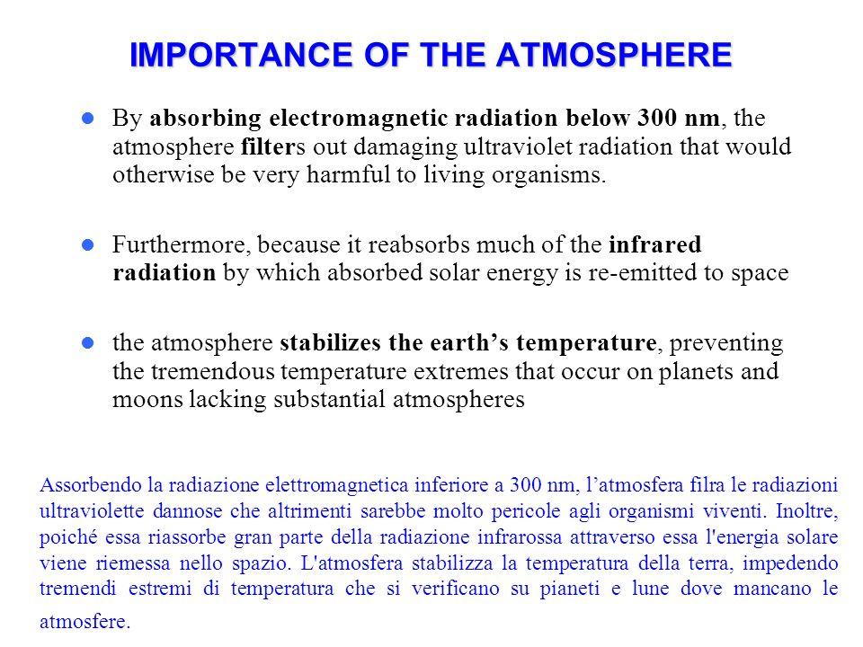 ATMOSFERA MESOSFERA Va da 50 a 85 km circa.Il gradiente di temperatura si inverte nuovamente.