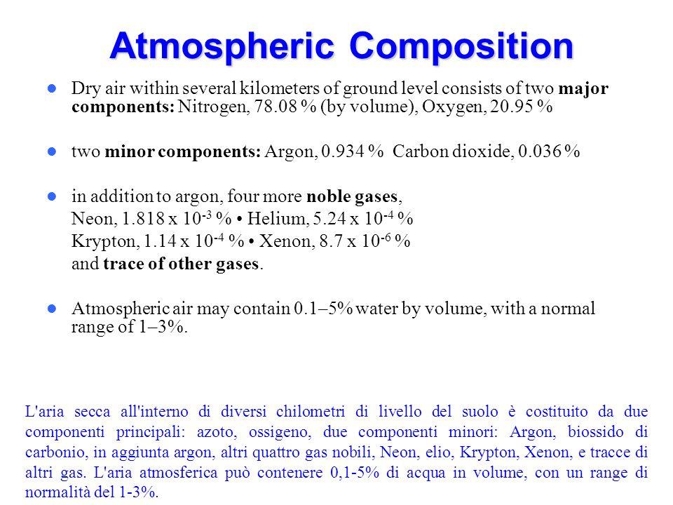 ATMOSFERA TERMOSFERA Va da 85 a 500 km circa. Laria è altamente rarefatta.