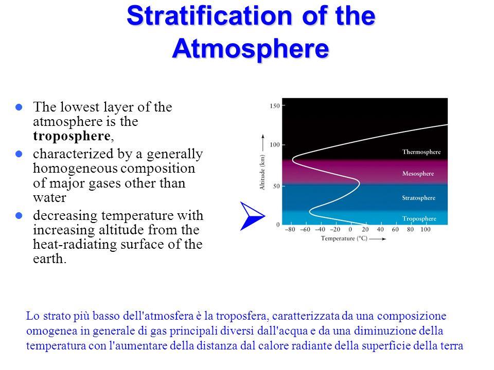 The energy E of a photon is in relation with the frequency and wavelength of light: E = h E = hc/ h = Planck constant = 6,626x10 -34 J s c = speed of light in vacuum = 2,998x10 8 ms -1 Lenergia E di un fotone è in relazione con la frequenza e la lunghezza donda della luce: Photochemical Processes