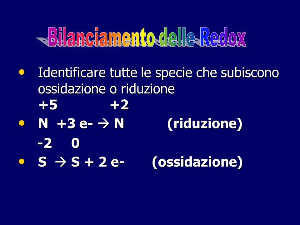Identificare tutte le specie che subiscono ossidazione o riduzione +5 +2 Identificare tutte le specie che subiscono ossidazione o riduzione +5 +2 N +3