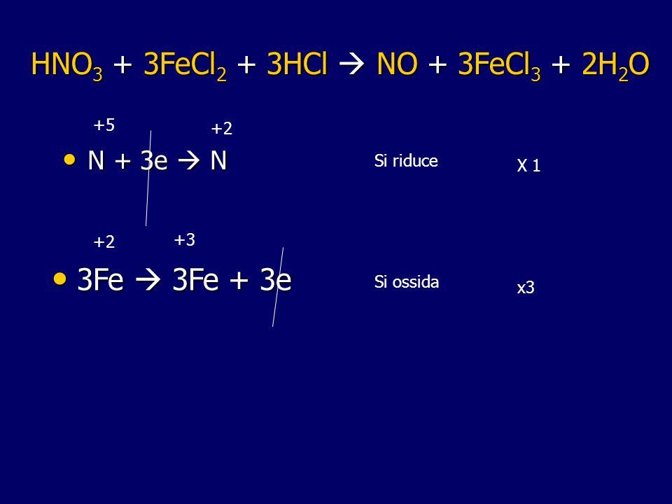 HNO 3 + 3FeCl 2 + 3HCl NO + 3FeCl 3 + 2H 2 O N + 3e N N + 3e N +5 +2 3Fe 3Fe + 3e 3Fe 3Fe + 3e +2 +3 Si riduce Si ossida X 1 x3