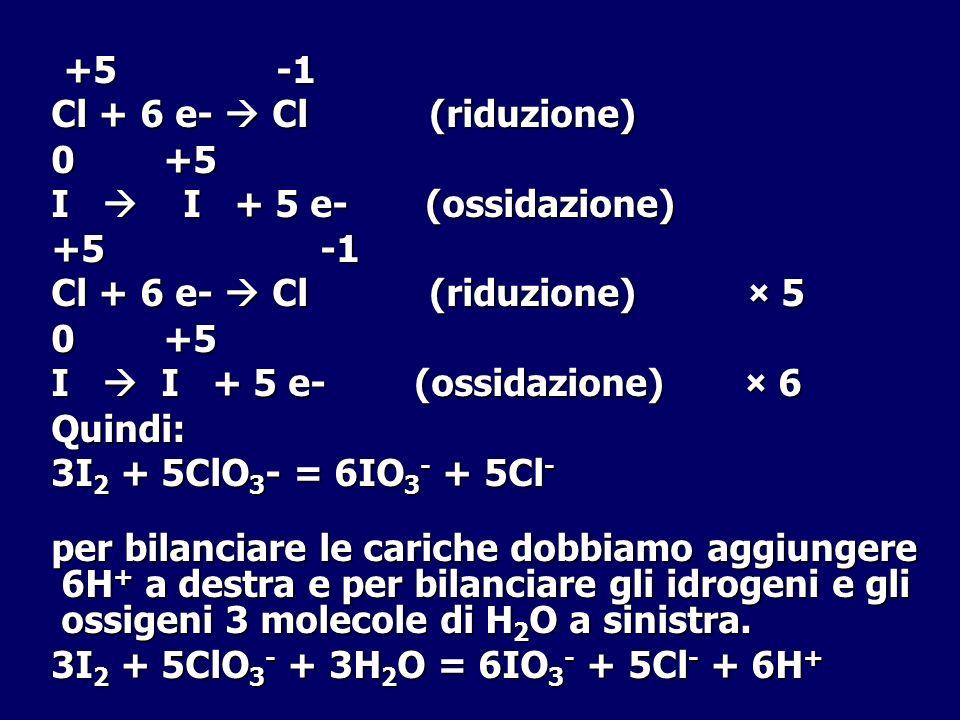 +5 -1 +5 -1 Cl + 6 e- Cl (riduzione) 0 +5 I I + 5 e- (ossidazione) +5 -1 Cl + 6 e- Cl (riduzione) × 5 0 +5 I I + 5 e- (ossidazione) × 6 Quindi: 3I 2 +