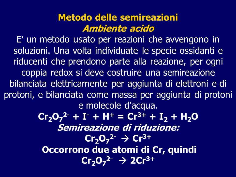 Metodo delle semireazioni Ambiente acido E un metodo usato per reazioni che avvengono in soluzioni. Una volta individuate le specie ossidanti e riduce