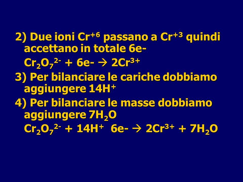 2) Due ioni Cr +6 passano a Cr +3 quindi accettano in totale 6e- Cr 2 O 7 2- + 6e- 2Cr 3+ 3) Per bilanciare le cariche dobbiamo aggiungere 14H + 4) Pe