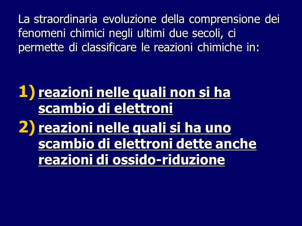 La straordinaria evoluzione della comprensione dei fenomeni chimici negli ultimi due secoli, ci permette di classificare le reazioni chimiche in: 1) r
