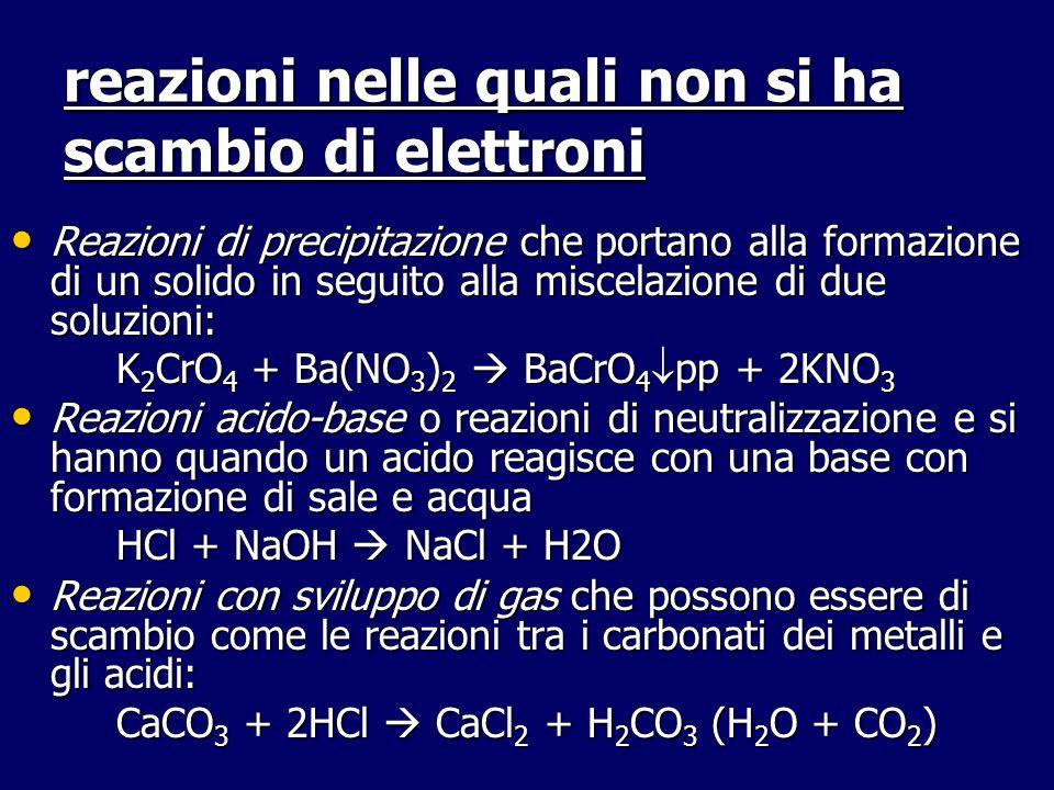 reazioni nelle quali non si ha scambio di elettroni Reazioni di precipitazione che portano alla formazione di un solido in seguito alla miscelazione d