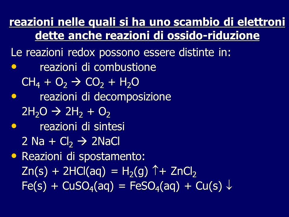 reazioni nelle quali si ha uno scambio di elettroni dette anche reazioni di ossido-riduzione Le reazioni redox possono essere distinte in: reazioni di