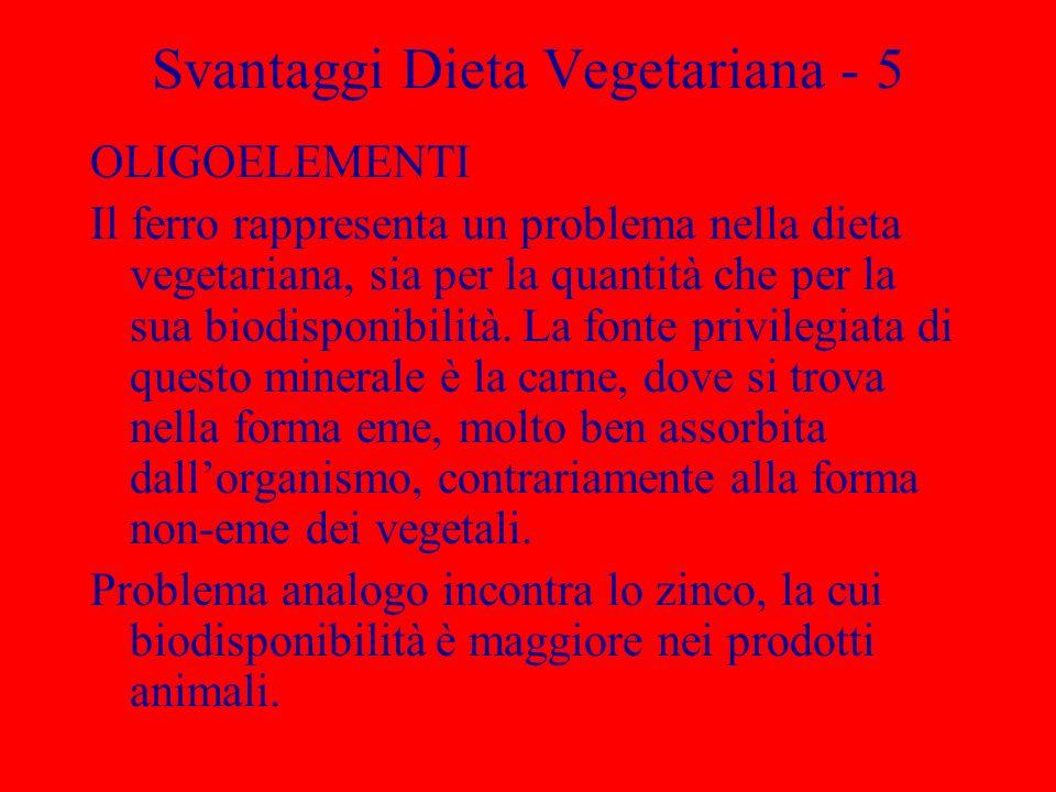 Svantaggi Dieta Vegetariana - 5 OLIGOELEMENTI Il ferro rappresenta un problema nella dieta vegetariana, sia per la quantità che per la sua biodisponib