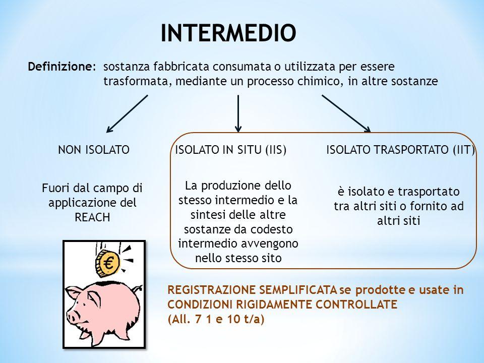 INTERMEDIO Definizione:sostanza fabbricata consumata o utilizzata per essere trasformata, mediante un processo chimico, in altre sostanze NON ISOLATOI