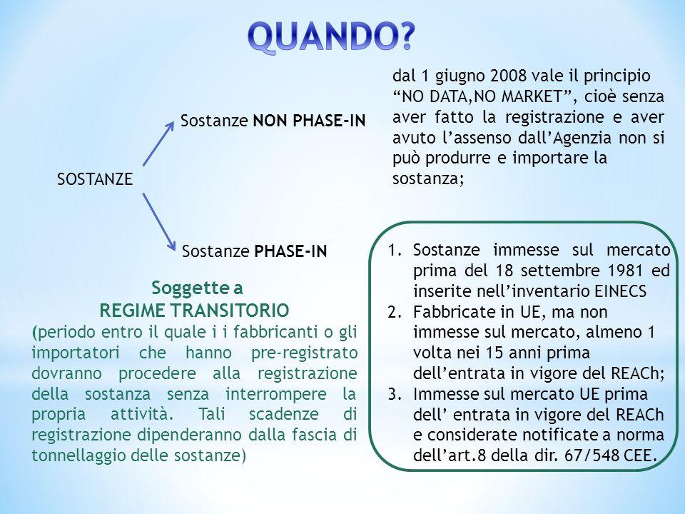 Sostanze PHASE-IN Soggette a REGIME TRANSITORIO (periodo entro il quale i i fabbricanti o gli importatori che hanno pre-registrato dovranno procedere