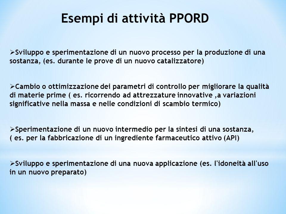Sviluppo e sperimentazione di un nuovo processo per la produzione di una sostanza, (es. durante le prove di un nuovo catalizzatore) Cambio o ottimizza