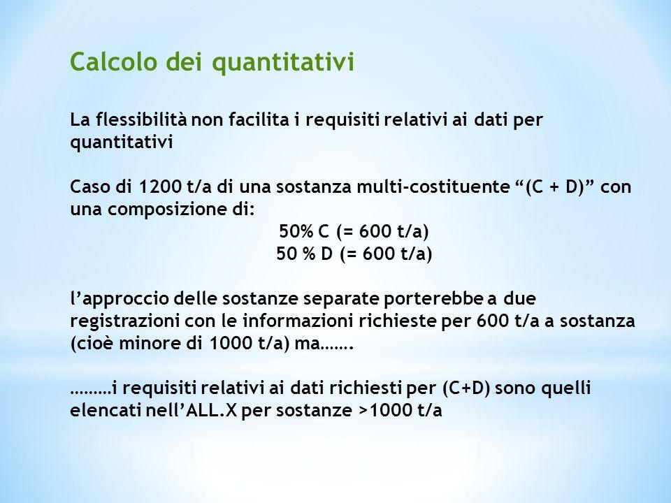 Calcolo dei quantitativi La flessibilità non facilita i requisiti relativi ai dati per quantitativi Caso di 1200 t/a di una sostanza multi-costituente