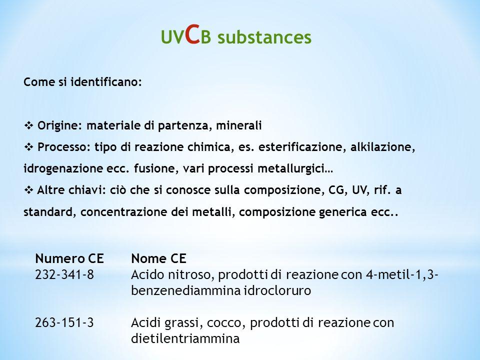 Come si identificano: Origine: materiale di partenza, minerali Processo: tipo di reazione chimica, es. esterificazione, alkilazione, idrogenazione ecc